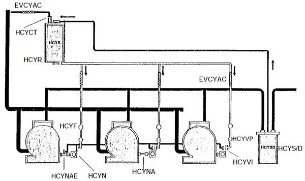 Prinsippskisse for et oljekontrollsystem for parallellkobling av kompressorer