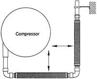 Montering av enkle vibrasjonseliminatorer